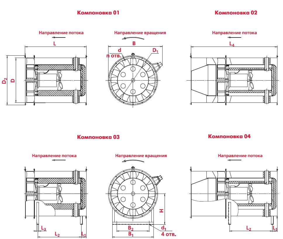 габариты и присоединительные размеры вентилятора ВОД ДУ ВЕЗА