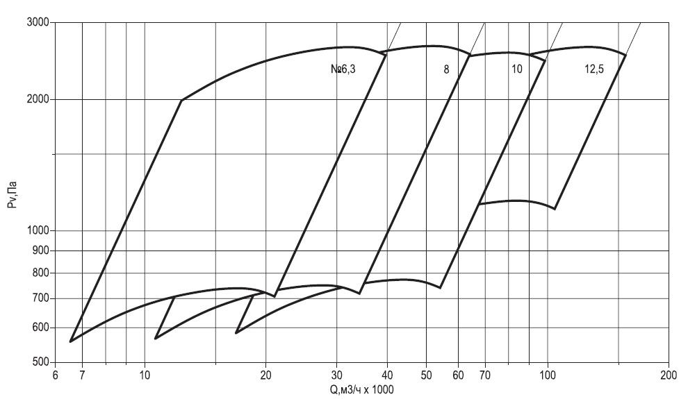 производительность ВЕЗА ВРАВ 1 конструктивная схема 5