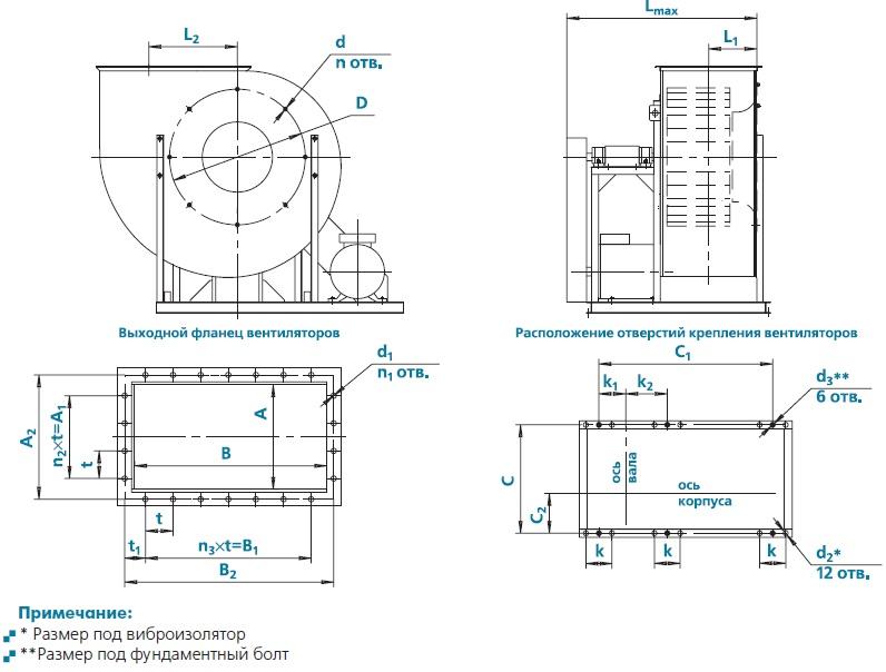 вентилятор ВЕЗА ВРАВ чертеж исполнение 5