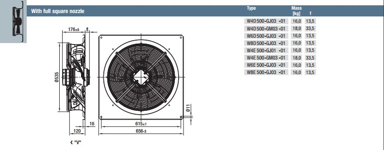 W8E500-GJ03-01 габариты