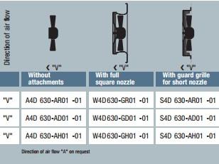 W4D630-GD01-01 технические данные таблица