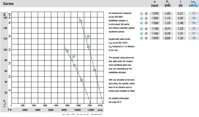 W4D630-GD01-01 производительность