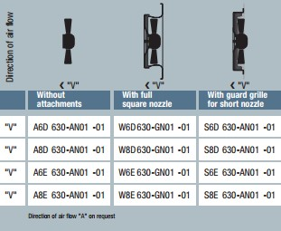 A8E630-AN01-01 технические данные таблица