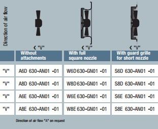 W8E630-GN01-01 технические данные таблица