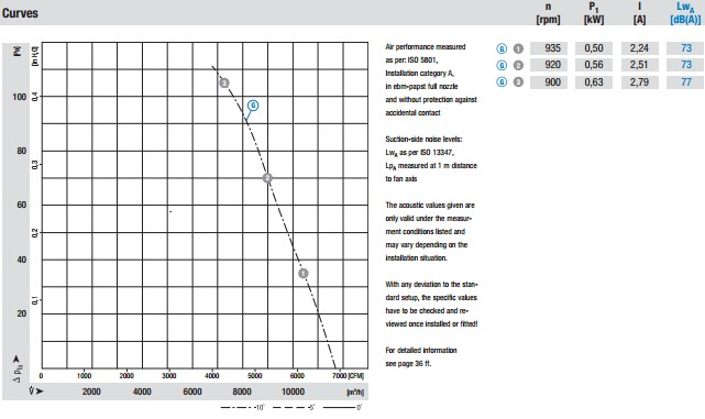 S4D710-AF01-01 производительность