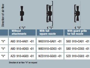 A6D910-AA01-01 технические данные таблица