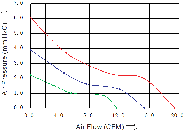 SD6015M1B производительность