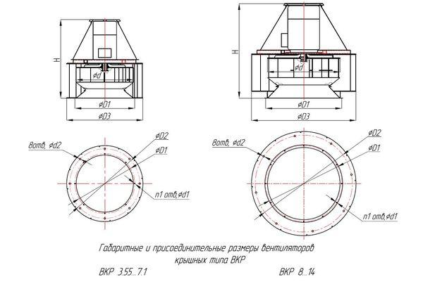 габаритные размеры крышного вентилятора ВКР 5