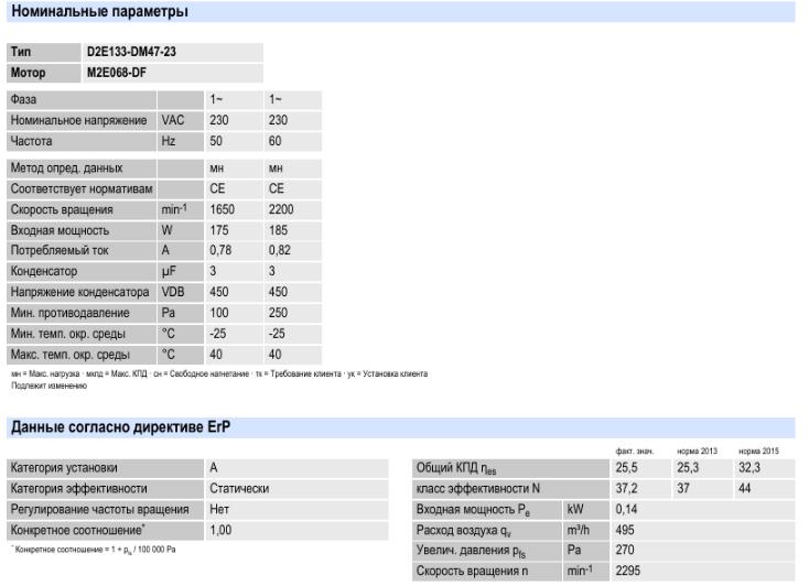 D2E133-DM47-23 ebmpapst  параметры