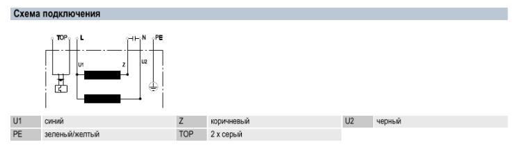 D2E146-AP47-14 ebmpapst параметры