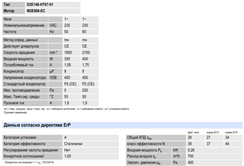 D2E146-HT67-01 ebmpapst параметры
