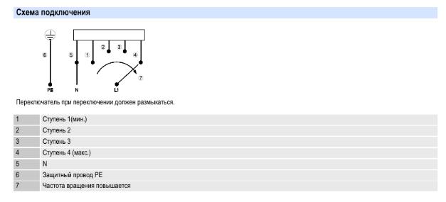 D2E146-HT67-02 ebmpapst параметры