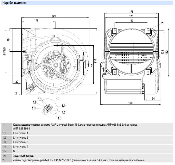 D2E146-HT67-31 ebmpapst параметры