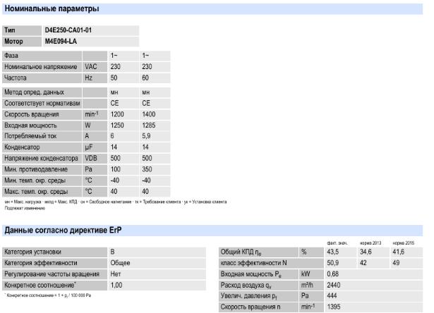 D4E250-CA01-01 ebmpapst параметры