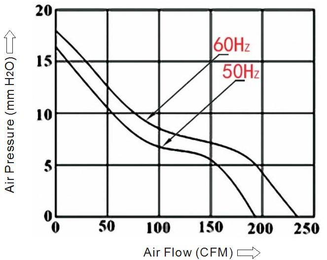 компактный 150 150 51 220В sensdar производительность