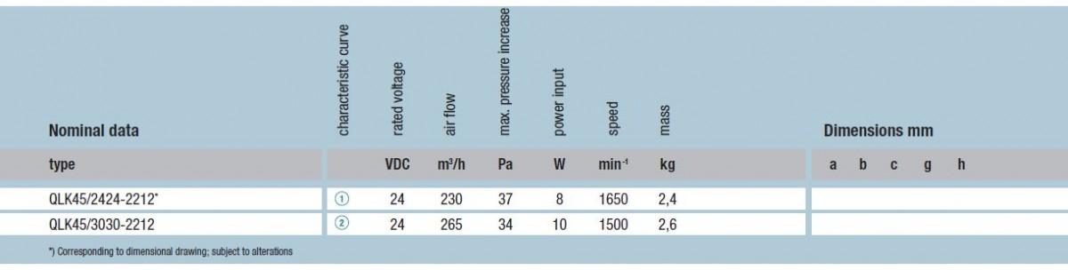 QLK45/3030-2212 ebmpapst вентилятор технические характеристики