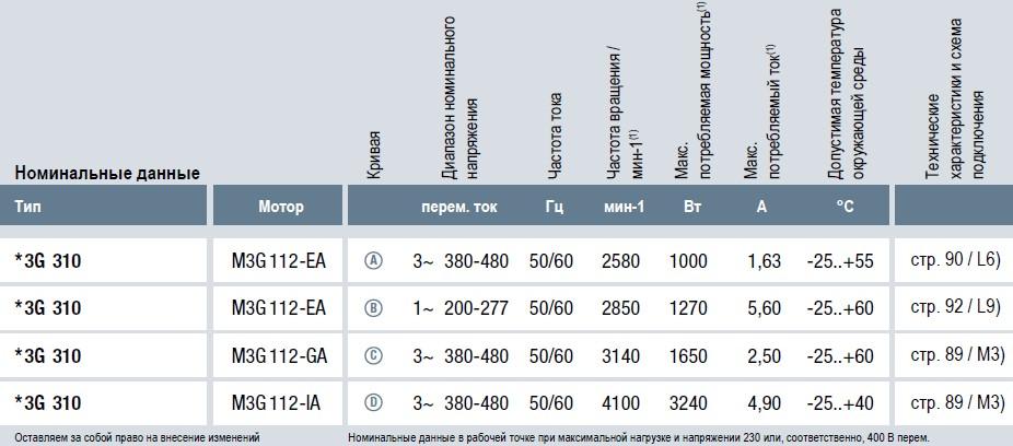 K3G310-AX54-22 технические характеристики