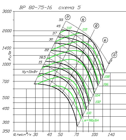 аэродинамика ВР 80-75 №16