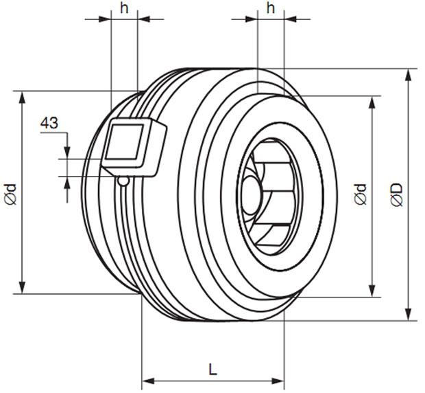 Круглый канальный вентилятор габариты