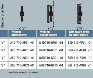 S6D710-AH01-01 технические данные таблица