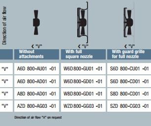 A6D800-AD01-01 технические данные таблица