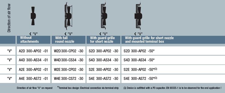 S2E300-AP02-50 исполнение