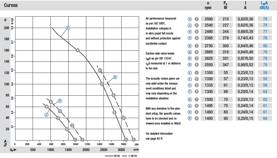 S4E300-AS72-50 аэродинамические характеристики