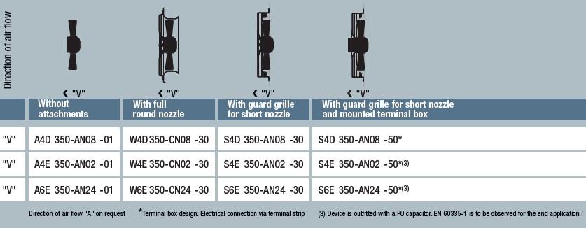 S6E350-AN24-50 исполнение