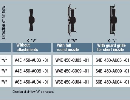 W6E450-CU04-01 исполнение