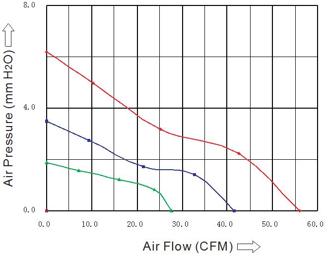 SD8025M1S производительность
