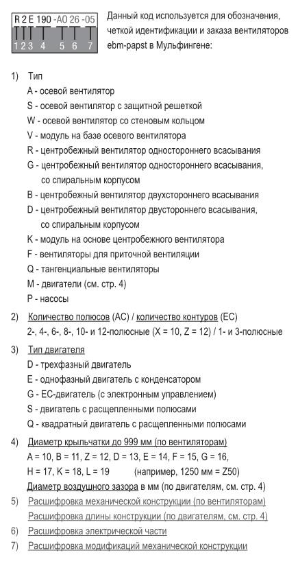 обозначение расшифровка ebmpapst