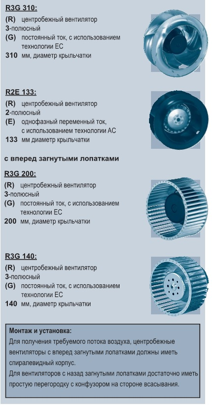 код радиальных вентиляторов ebmpapst