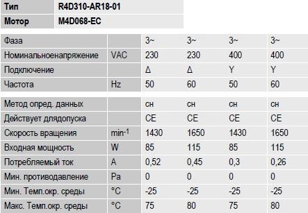 R4D310-AR18-01 ebmpapst параметры