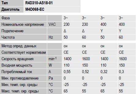 R4D310-AS18-01 ebmpapst параметры