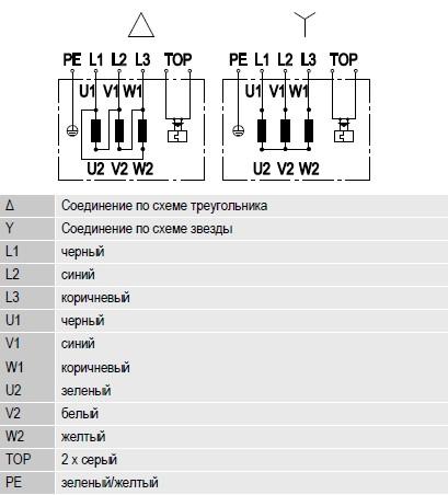 R4D310-AS18-01 ebmpapst электрическая схема