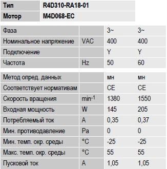 R4D310-RA18-01 ebmpapst параметры