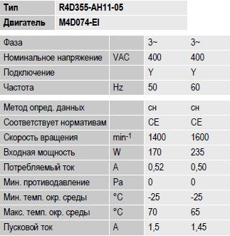 R4D355-AH11-05 ebmpapst параметры