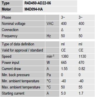R4D450-AD22-06 ebmpapst параметры