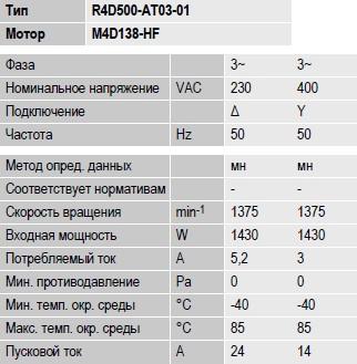 R4D500-AT03-01 ebmpapst параметры