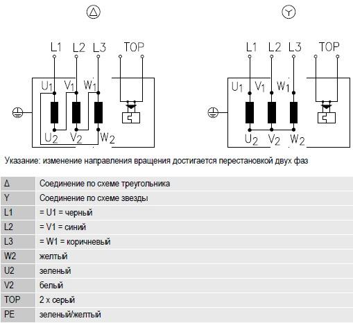 R4D500-RA03-01 ebmpapst электрическая схема