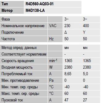 R4D560-AQ03-01 ebmpapst параметры