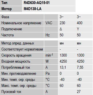 R4D630-AQ15-01 ebmpapst параметры