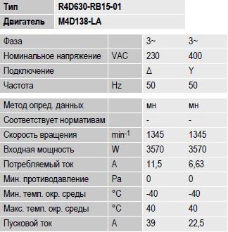 R4D630-RB15-01 ebmpapst параметры