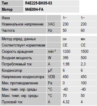 R4E225-BK05-03 ebmpapst параметры