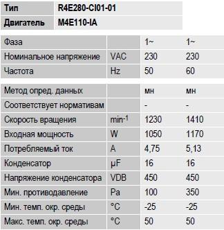 R4E280-CI01-01 ebmpapst параметры