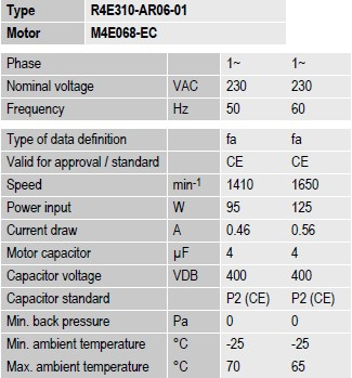 R4E310-AR06-01 ebmpapst параметры
