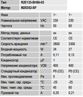 R2E133-BH66-05 ebm-papst параметры