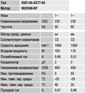 R2E140-AE77-05 ebm-papst параметры