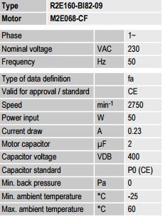 R2E160-BI82-09 ebm-papst параметры
