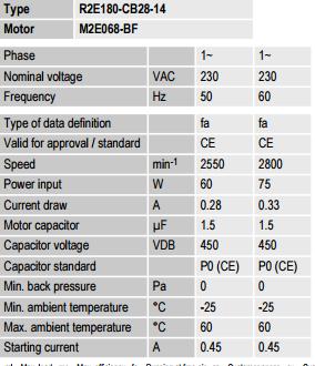 R2E180-CB28-14 ebm-papst параметры